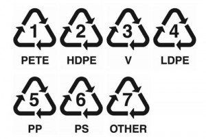 Recycling symbol and numbers.  Photo taken from www.nationofchange.org